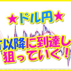 ドル円★夕方以降に到達したら狙っていく!