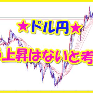 ドル円★更なる上昇はないと考える♪