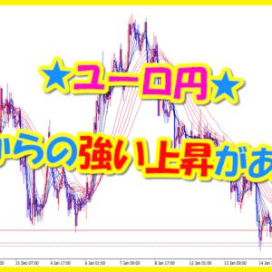 ユーロ円★2番底からの強い上昇があるか?
