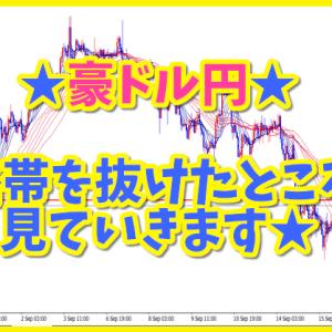 豪ドル円★価格帯を抜けたところで見ていきます★