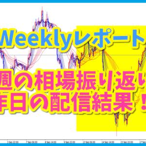 Weeklyレポート★今週の相場振り返り&昨日の配信結果!