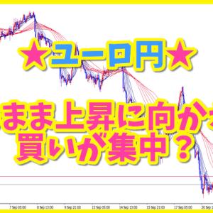 ユーロ円★このまま上昇に向かえば買いが集中?