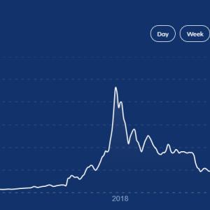 ビットコイン暴騰中
