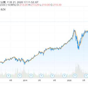 個別株3 Microsoft