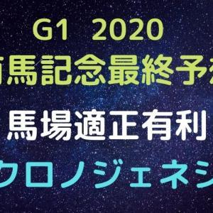 【有馬記念】予想2020 今年は時計のかかる馬場~クロノジェネシス~