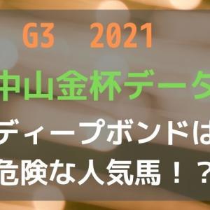【無料競馬予想】中山金杯2021 ディープボンドは危険な人気馬!?