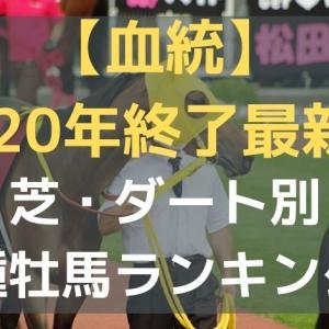 【血統】最新種牡馬ランキング~2020年終了版