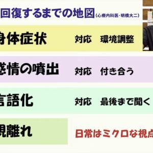 不登校 不登校新聞編集長の石井志昂さんとお話しました~♪