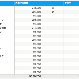 【定期発信】2021年7月 収支報告
