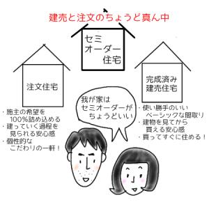 【余談】二度のマイホーム購入を経験した私が言えること①建売を買うか、土地から買うか