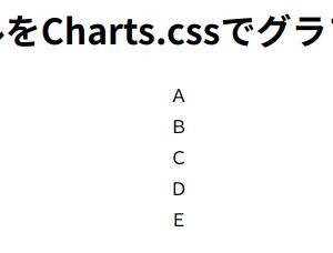 テーブルを Charts.css がグラフにする