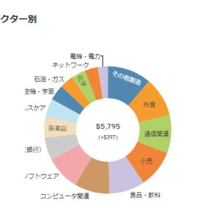 【配当金生活】2021年5月の取引・配当金実績