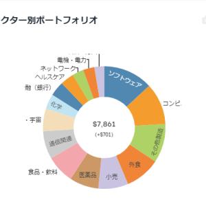 【配当金生活】2021年8月の取引・配当金実績