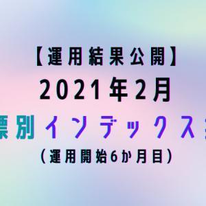 【運用結果公開】2021年2月 目標別インデックス投資