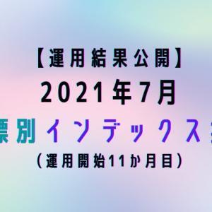 【運用結果公開】2021年7月 目標別インデックス投資