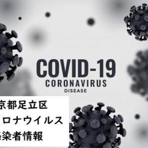 【12月2日更新】東京都足立区内 新型コロナウイルス新規感染者・累計感染者グラフ