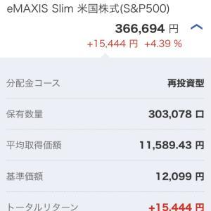 2020年11月 366,694円(+15,444円)