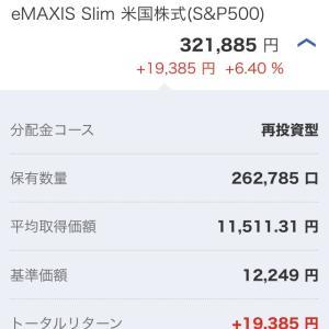 2020年10月 321,855円(+19,385円)