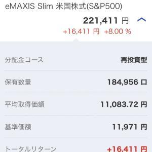 2020年8月 221,411円(+16,411円)