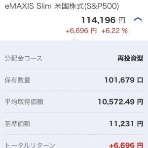 2020年6月 114,196円(+6,696円)