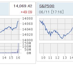 今週の騰落額【含み益】上昇 NET証券の部
