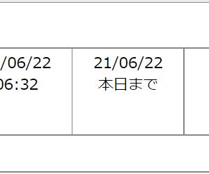 IPOペイロール公募割れ500株
