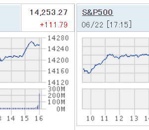 米国株高騰 NASDAQ最高値 凄い