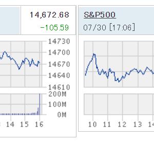 今週の騰落額【含み益】上昇