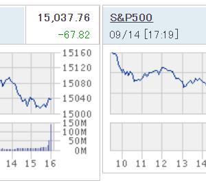 【米国株】来週が買い場?