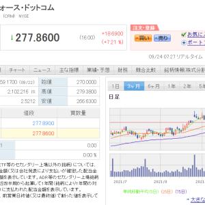 セールスフォースドットコム【CRM】高騰
