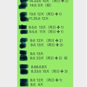 KTVミーティング議事録