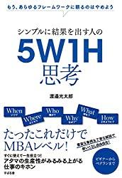 5W1Hの伝え方で問題解決できる!?