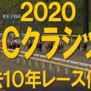 2020 JBCクラシック 【過去10年レース傾向】