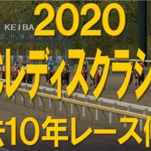 2020 JBCレディスクラシック 【過去10年レース傾向】