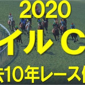 2020 マイルチャンピオンシップ 【過去10年レース傾向】