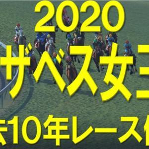 2020 エリザベス女王杯 【過去10年レース傾向】
