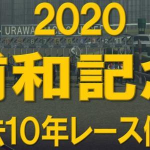 2020 浦和記念 【過去10年レース傾向】