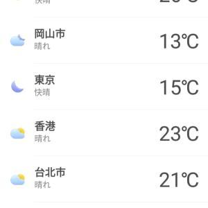 やはり日本は寒い!10年ぶりに冬を過ごす!?