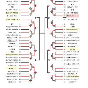 11/15仙台市スポーツ少年団新人野球交流大会4日目