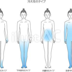 ✨〜New Style_イラストフリー素材:冷え性タイプ〜✨