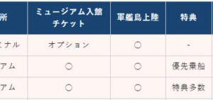 【2021.03 長崎・福岡 2日目②】世界遺産・軍艦島へ!