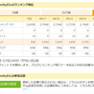 にほんブログ村 ランキング1位になりました!!!