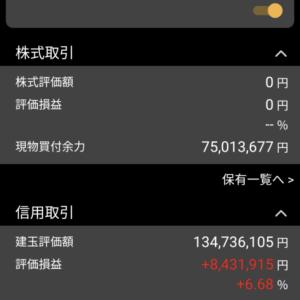 日々反省のデイトレ、週トレ 保有株の含み益は843万円