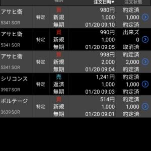 日経平均株価反落も 含み益は1027万円に増える 1月20日