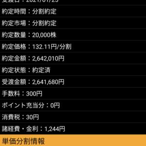 日経平均株価233円高  保有株の含み益は1087万円  1月21日