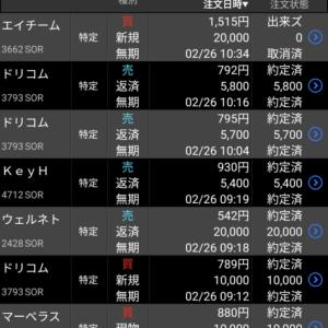 日経平均大幅安 含み益は79万円 2月26日、金曜日