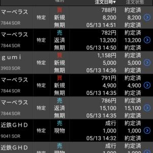 日経平均は699円安 資産は6000万円をきる 5月13日、木曜日
