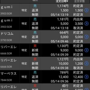 日経平均636円高 含み益は197万円 5月14日金曜日