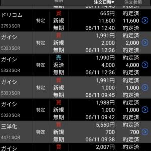 日経平均株価は9円安 保有株含み損は83万円 6月11日金曜日