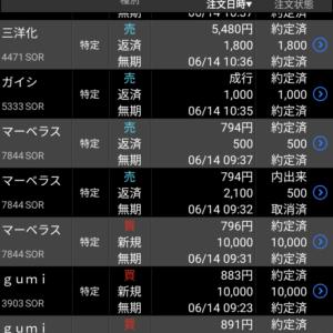 SPAC解禁 保有株含み益は46万円 資産は6739万円に減る 6月14日、月曜日
